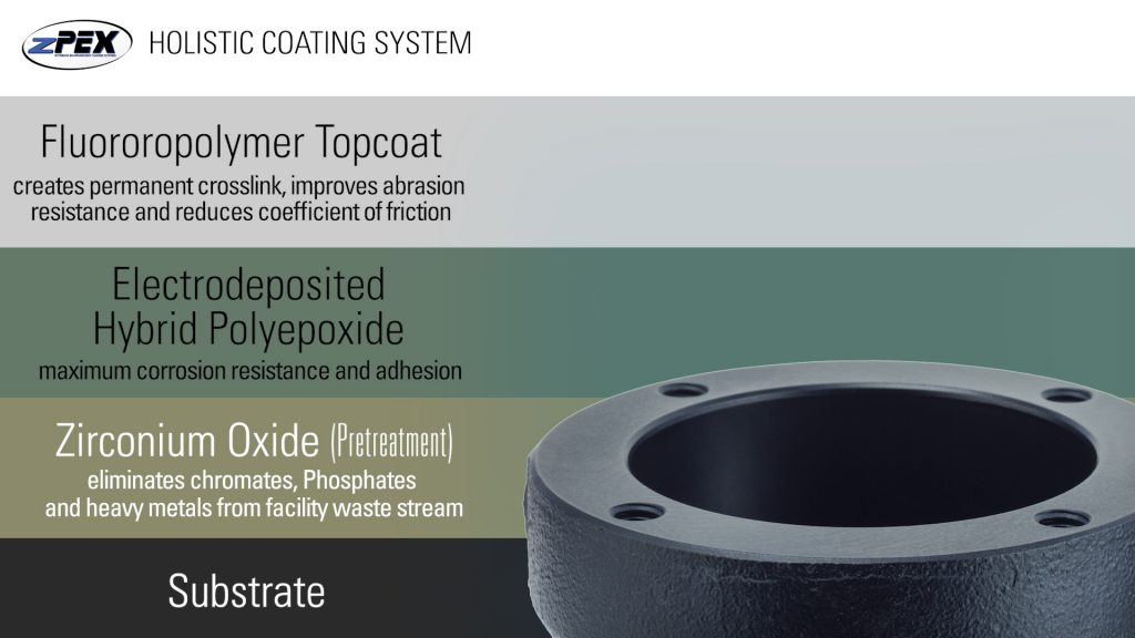 zpex valve coating holistic coating system layers